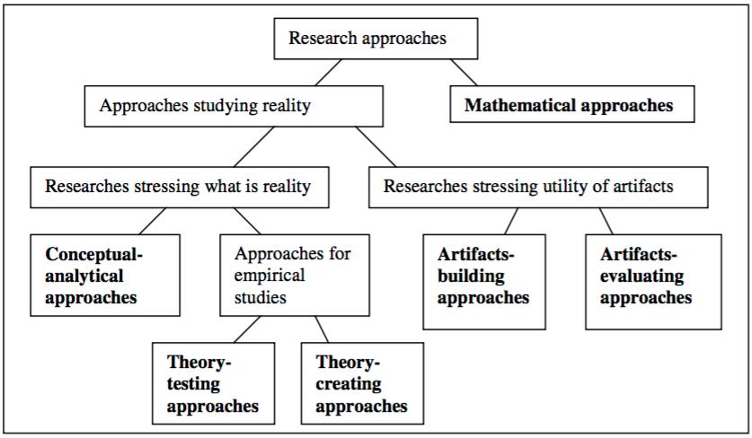 an opinion essay model