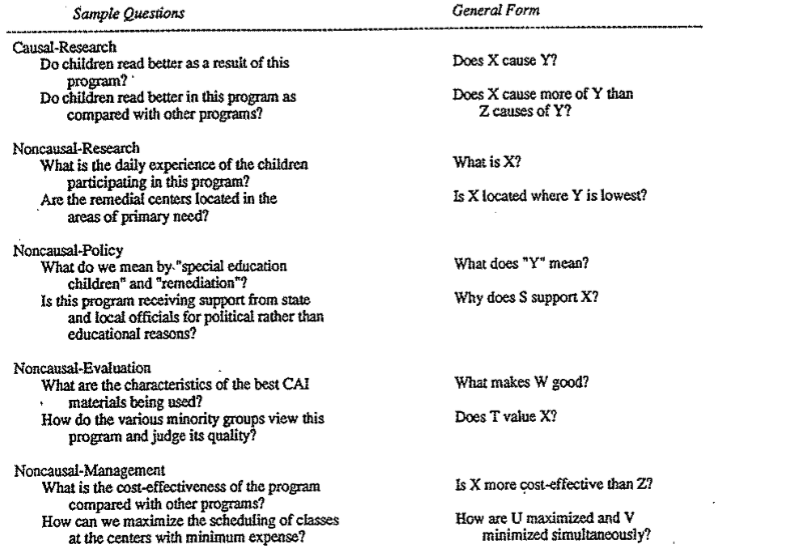 miles and huberman 1994 Miles and huberman (1994): qualitative data analysis: an expanded sourcebook  thousand oaks, california: sage p261 display your theory or conceptual.